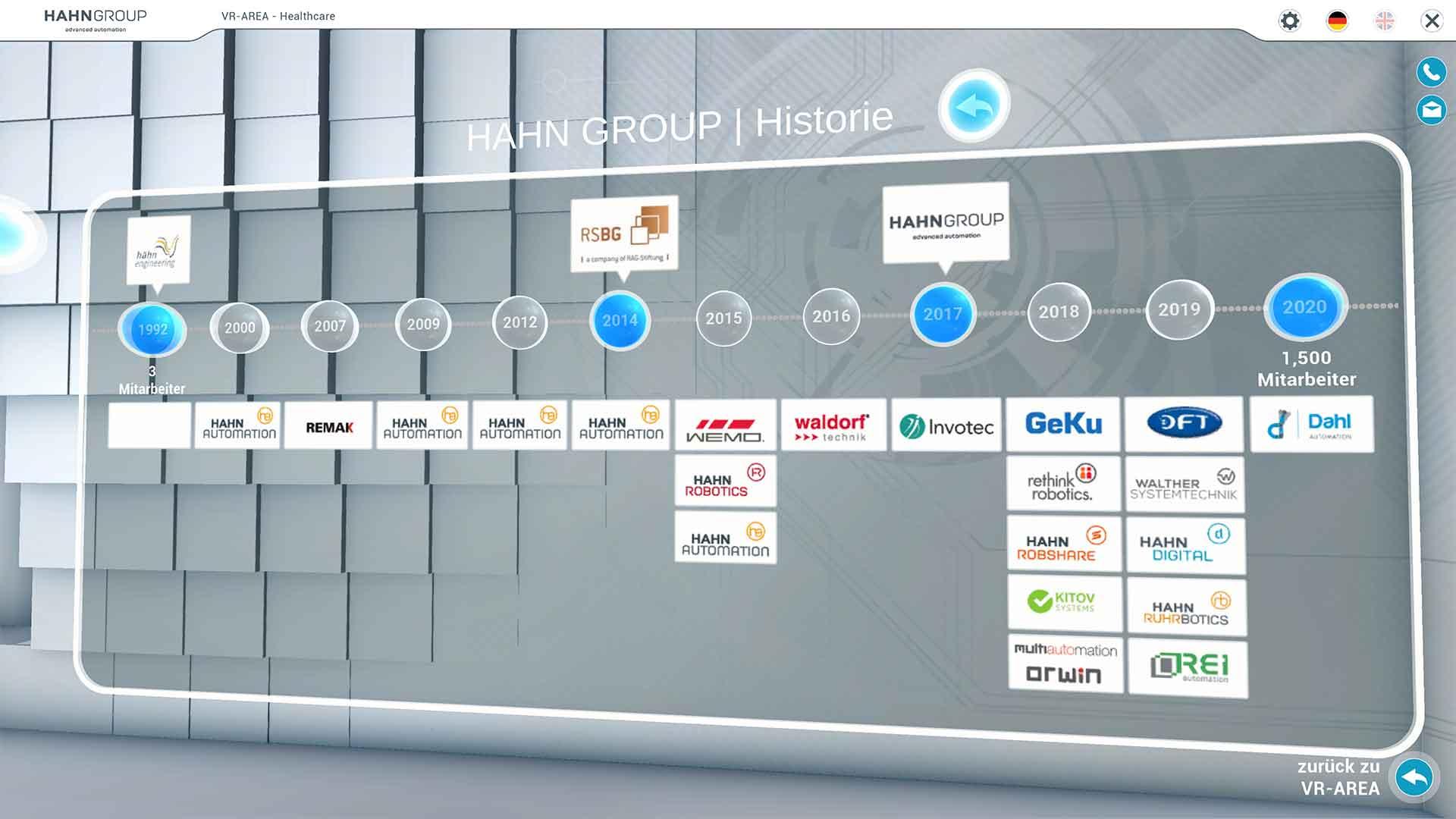 Videos ansehen, 3D Modelle von allen Seiten betrachten oder interaktive Inhalte nutzen ist im virtuellen Schauraum der HAHN Group möglich.
